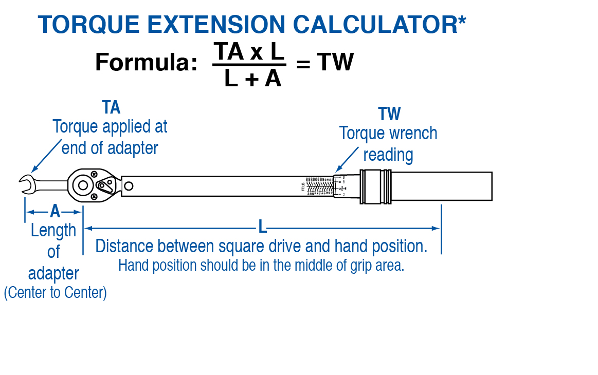 Torque Extension Calculator Micros_2