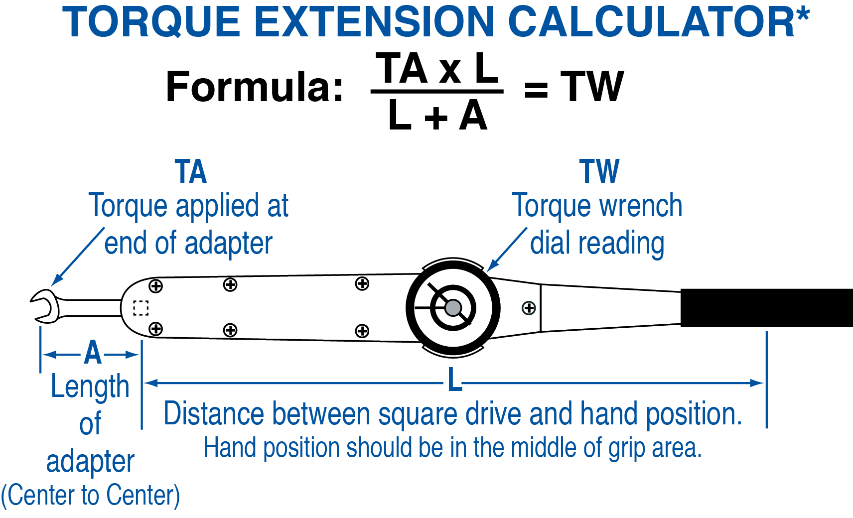 Torque Extension Calculator